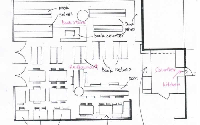 Contoh Pelan Rumah Autocad Bernilai Free Blueprint Designs for Coffee Bar Counter Aurinkoenergiafo