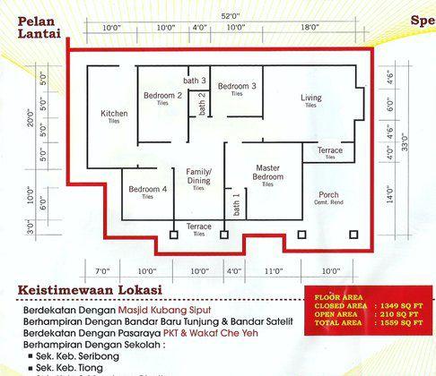 Contoh Pelan Rumah Kedai Meletup 4 Banglo Murah Di Seribong Berdekatan Wakaf Che Yeh Dan Pasir Tumbuh