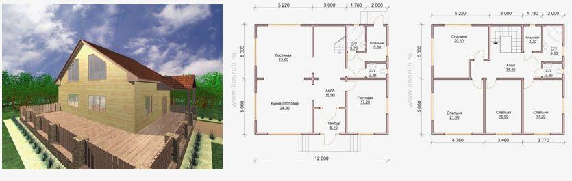 Dalam ilustrasi kedua itu dibezakan dengan ekspresi seni bina dan kehadiran sebuah garaj yang sesuai dengan persekitarannya