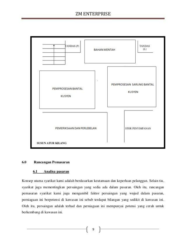Contoh Pelan Rumah Pengantin Meletup Rancangan Perniagaan