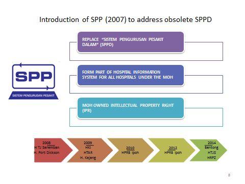 Contoh Pelan Rumah Spp Menarik Sistem Pengurusan Pesakit Spp Portal Myhealth