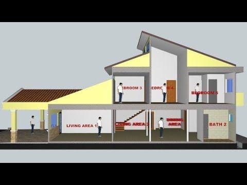 Rekabentuk Pelan Ubahsuai Rumah Teres 1 Tingkat ke 2 Tingkat di Seksyen 20 Shah Alam