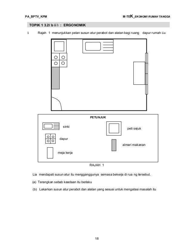 Gambarajah Pelan Rumah Terhebat Ekonomi Tangga Ting 4&5 Tahap 3