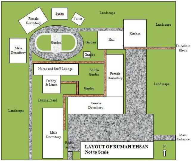 Layout of the Rumah Ehsan