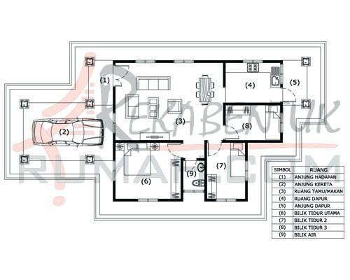Pelan Design Rumah Bermanfaat Design Rumah B1 19 3 Bilik 1 Bilik Air 28 X 57 1131 Kaki