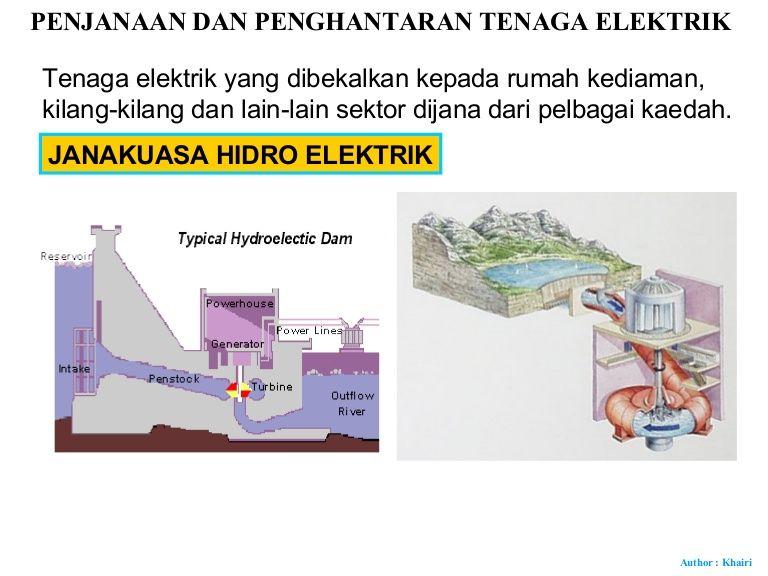 Pelan Elektrik Rumah Penting 61njanaan Dan Penghantaran Tenaga Elektrik