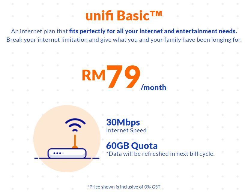 Pelan Internet Untuk Rumah Meletup Pendaftaran Pelan Unifi Basic Rm79 Sebulan Dibuka Sekarang