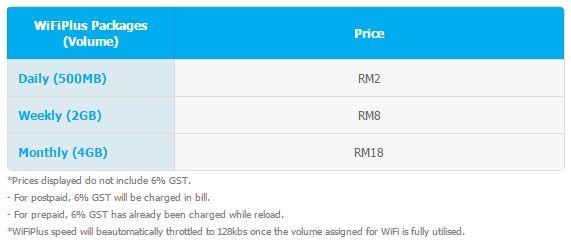 Pelan Internet Untuk Rumah Menarik Cel Wifiplus Menggunakan Internet Di Luar Rumah Kodi Iptv