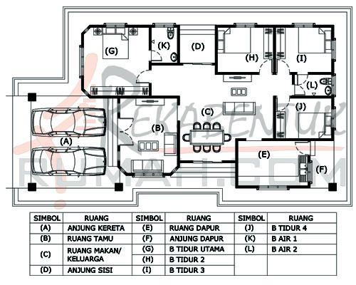 Pelan Lantai Rumah Banglo Setingkat 5 Bilik Berguna Design Rumah C1 13 4 Bilik 2 Bilik Air 34 X 63 1840 Kaki