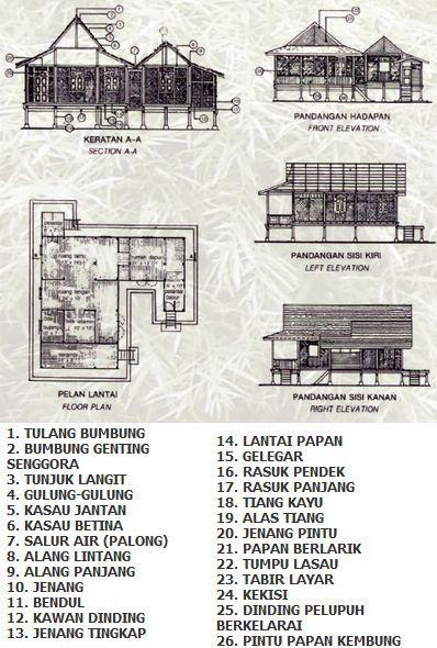 Pelan Lantai Rumah Pahang Berguna Rumah Pahang Delta Ilmu