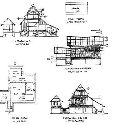 Pelan Pandangan Sisi Rumah Bernilai Idea Rumah Idaman anda Idea Design Bungalow Pelan Rumah Banglo