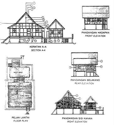 Pelan Pandangan Sisi Rumah Penting Rumah Klasik Tradisional Pahang Rumah Serambi Pahang