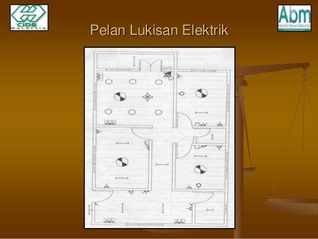 Lukisan Elektrik Rumah Cikimm Com