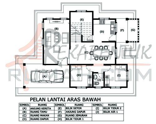 SPESIFIKASI Kategori Banglo 2 tingkat 3 bilik