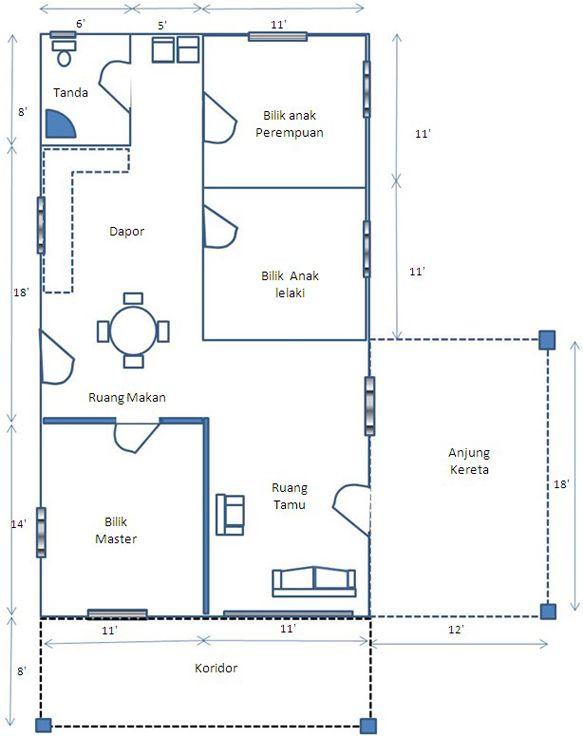 Denah dengan 3 bilik tidur dan 2 bilik mandi type minimalis