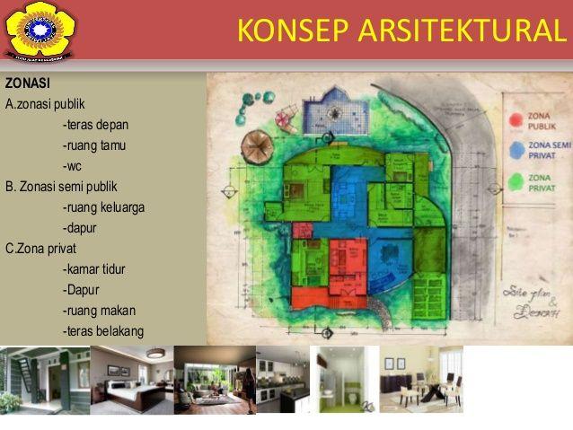 KONSEP ARSITEKTURAL Rumah