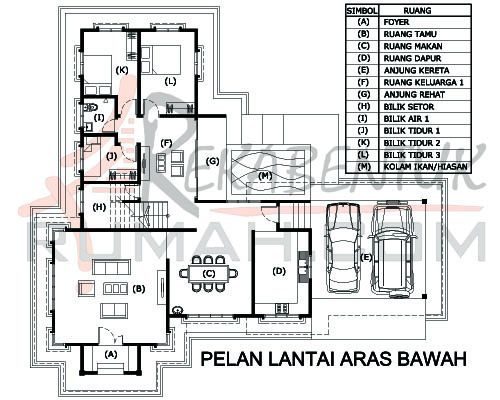 Pelan Rumah Banglo 2 Tingkat 5 Bilik Penting Design Rumah D2 10 6 Bilik 3 Bilik Air 64 X59 2987 Kaki