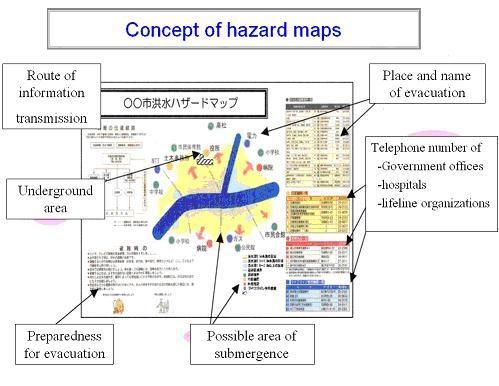 banjir sampai menutupi Subway dibawahnya MILT telah membuat konsep mentransmisikan informasi pada orang orang yang sedang berada di area bawah tanah