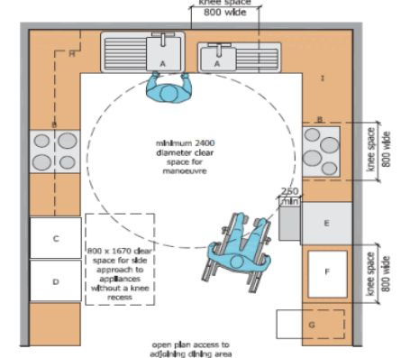 Gambar 23 Ruang dan susunatur ruang dapur