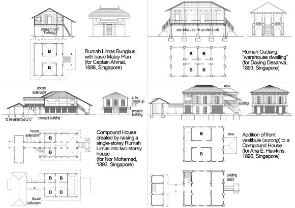 Pelan Rumah Bertiang Berguna Colonial Vernacular Houses Of Java Malaya and Singapore In the