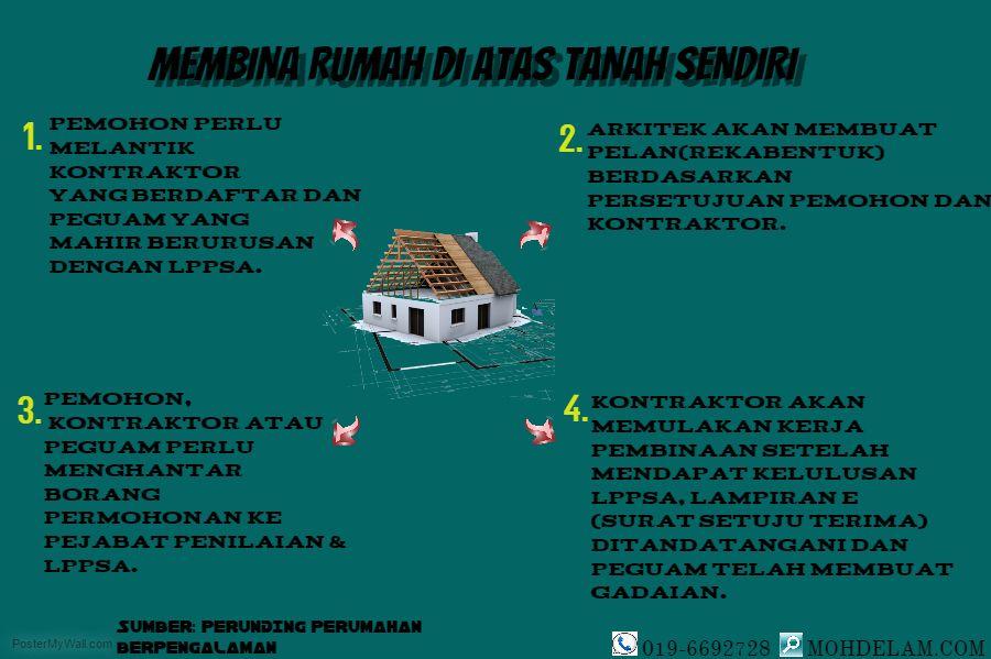 Pelan Rumah Bina Negara Hebat Membina Rumah Di atas Tanah Sendiri Mohd Elam & Partnermohd Elam