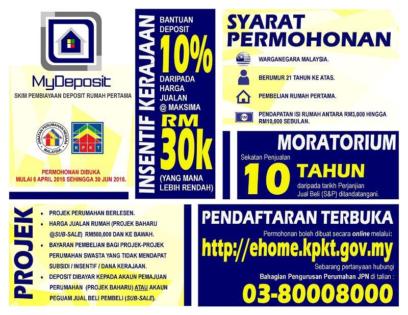 Pelan Rumah Jabatan Perumahan Negara Berguna Deposit Nak Beli Rumah Tak Cukup Bantuan Sehingga Rm30 000 Kini