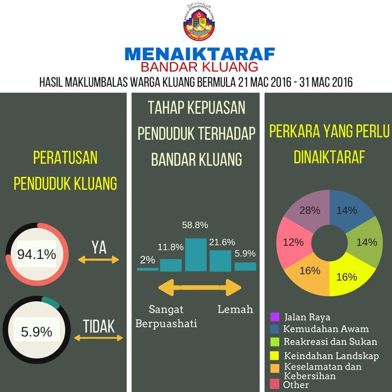 result mac 2016