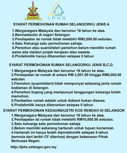 Apakah Syarat Syarat Permohonan Rumah Selangorku