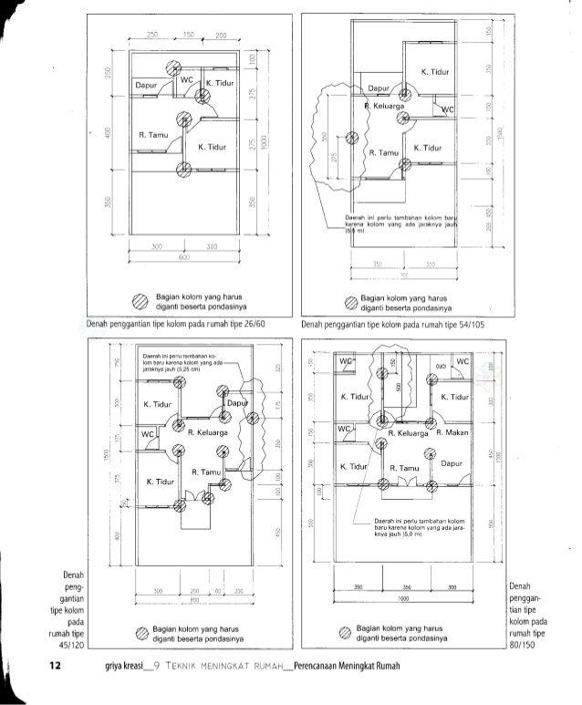 Pelan Rumah Pandangan Depan Bernilai Ebook 9 Teknik Meningkat