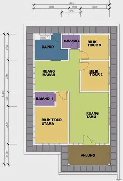 Industri Binaan Malaysia Syarat dan Jenis Pelan Rumah