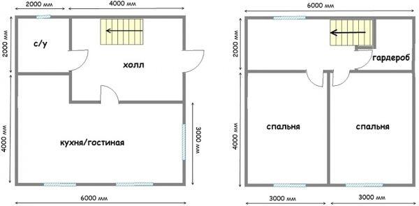 Di bawah bahagian yang aktif biasanya bermaksud ruang tamu dan dapur dan di bawah pasif bilik tidur bilik mandi dan premis peribadi yang lain