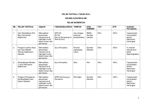 kehadiran pelajar 3 3 PELAN TAKTIKAL