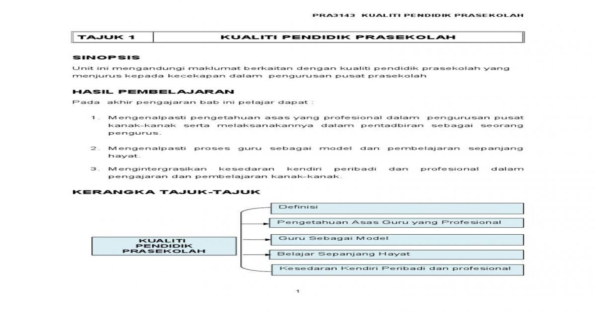 Teori Hiasan Dalaman Power Kualiti Pendidik Prasekolah [pdf Document]