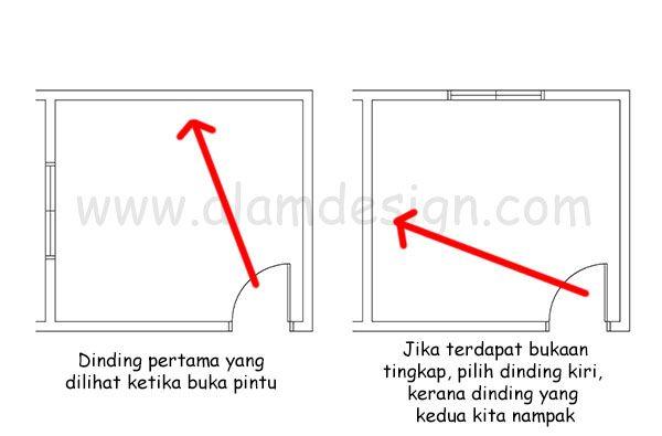 Susun atur Menarik Bilik Air Rumah Flat Berguna 3 Cara Menentukan Feature Wall