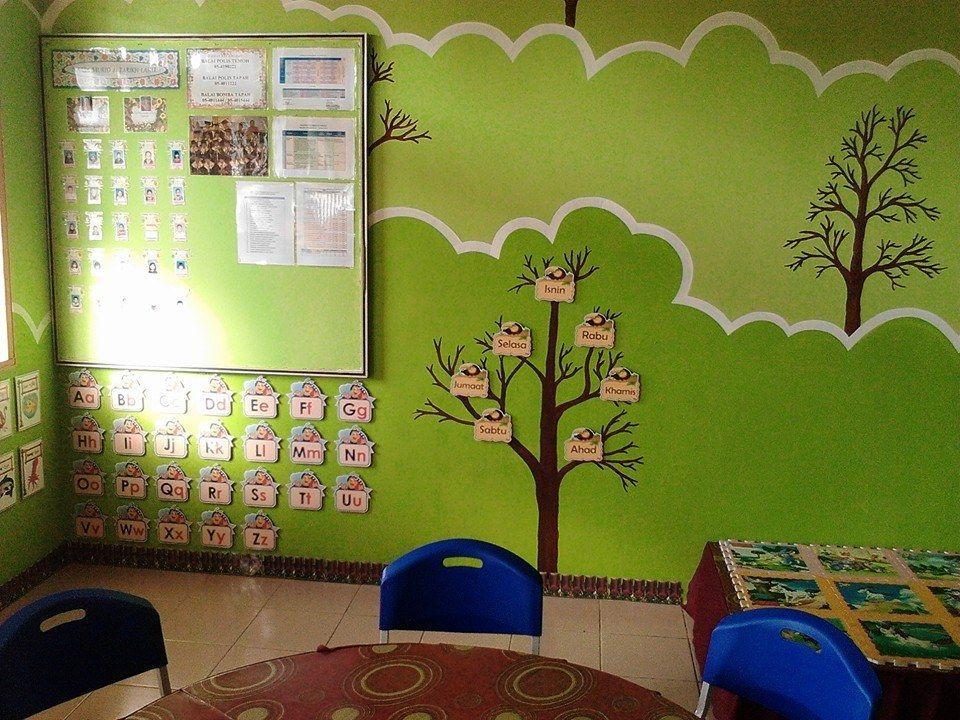 Hiasan Dalaman Pejabat Sekolah Menarik Contoh Deco Hiasan Di Sekolah