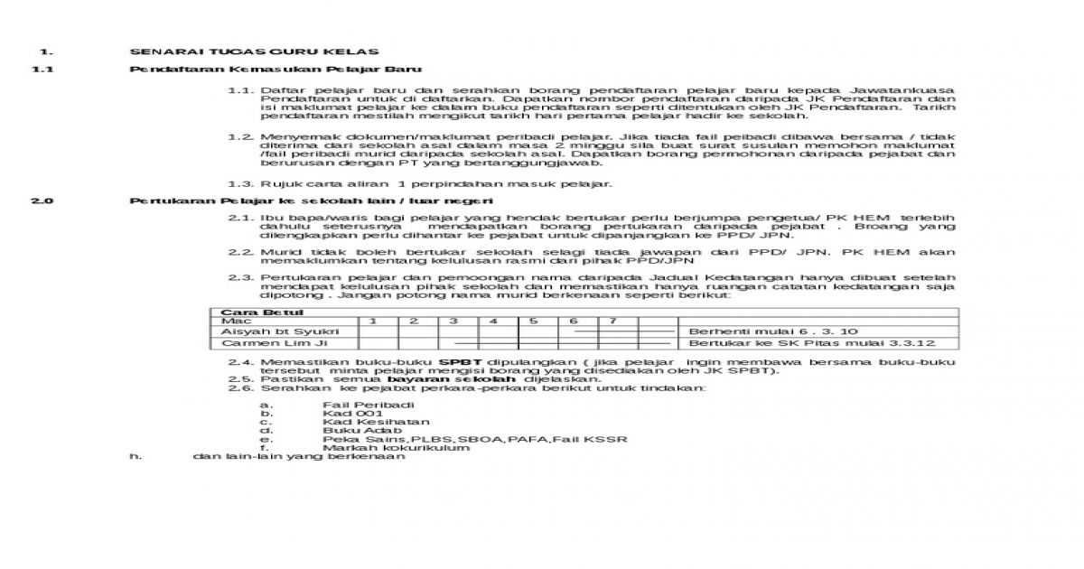 Cara Untuk Hiasan Dalaman Bilik Spbt Meletup Senarai Tugas Guru Kelas [docx Document]