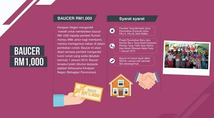 Cara Untuk Hiasan Dalaman Rumah Mesra Rakyat Terhebat Sistem Pe An Johor