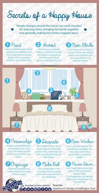 Secrets to a Happy Home Hiasan