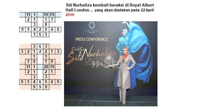 Cara Untuk Hiasan Dalaman Rumah Siti Nurhaliza Bermanfaat Permulaan Tahun Perjalanan Kejayaan Pernomboran & Graf Dinamik