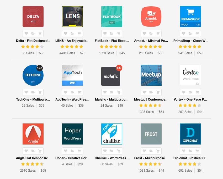 Best Flat WordPress Themes on ThemeForest