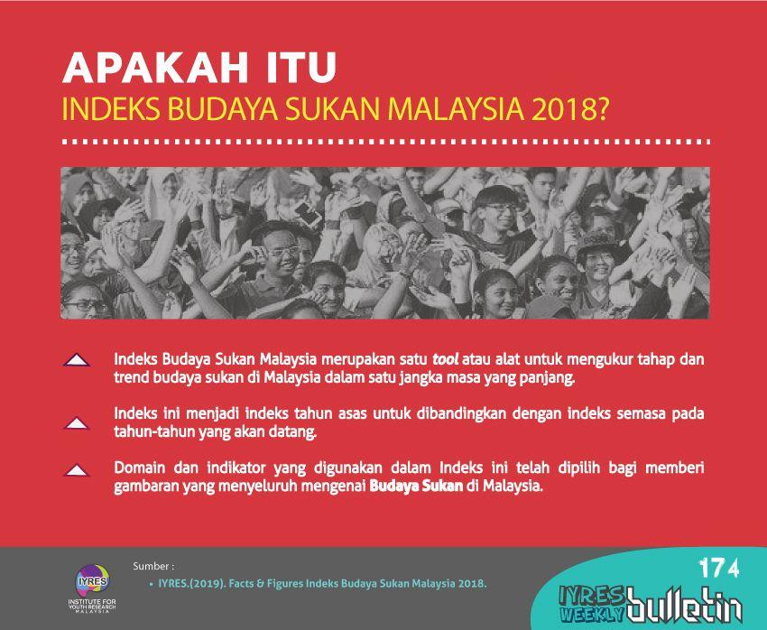 Cara Untuk Hiasan Rumah Sukan Biru Menarik Institut Penyelidikan Pembangunan Belia Malaysia Utama Results