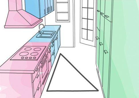 Susun atur Menarik Rumah Minimalis Penting Keselesaan Tanpa Gangguan Gaya Jerman Di Pedalaman Interior Dalam · Download Image