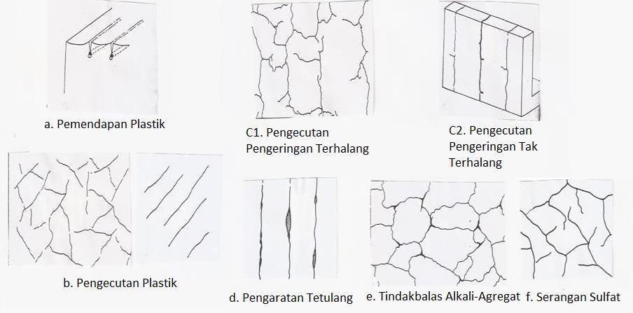 Cara Untuk Susun atur Menarik Rumah Pprt Menarik Universiti Malaya Perakuan Keaslian Penulisan Nama noraini Hamzah
