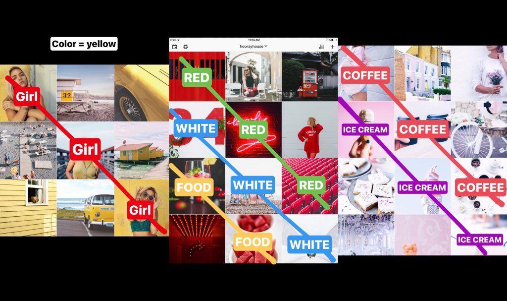 Antara susun atur kegemaran Instafamous seluruh dunia Apa yang perlu anda lakukan adalah pilih jenis gambar atau warna Muat naik supaya ia kelihatan